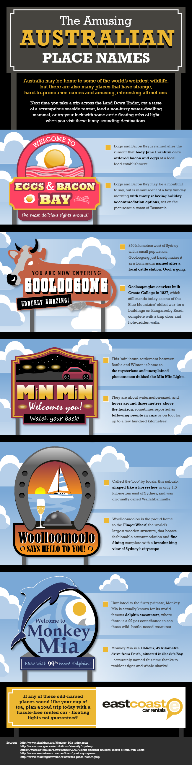 INFOGRAPHIC] The amusing Australian place names | | East